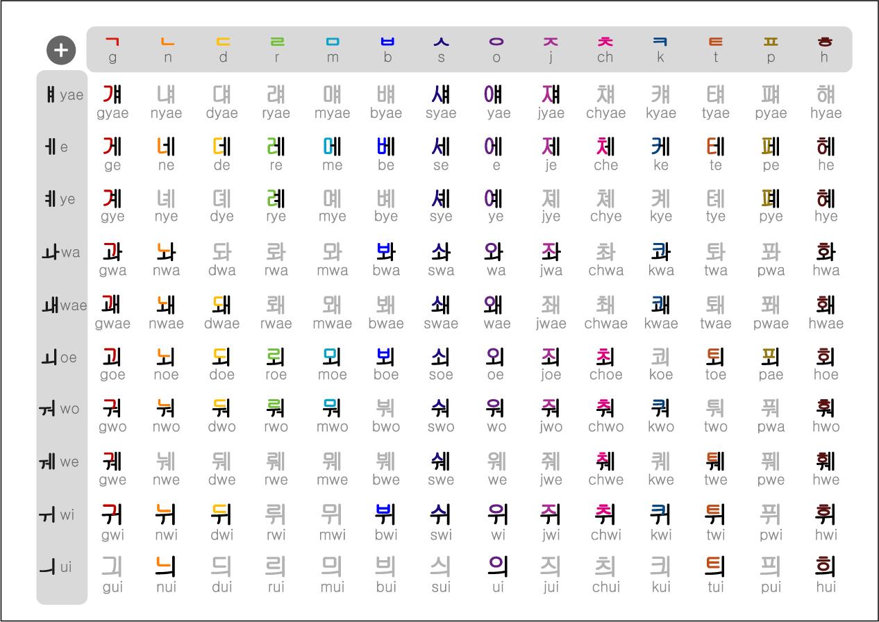 Belajar Bahasa Korea Untuk Pemula Pdf File Stereoletter